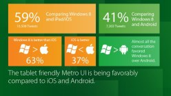windows8-infographic-consumer-opinion